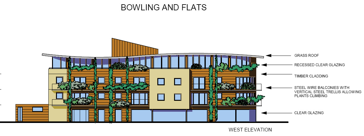 Bowling alley floor plans over 5000 house plans Bowling alley floor plans